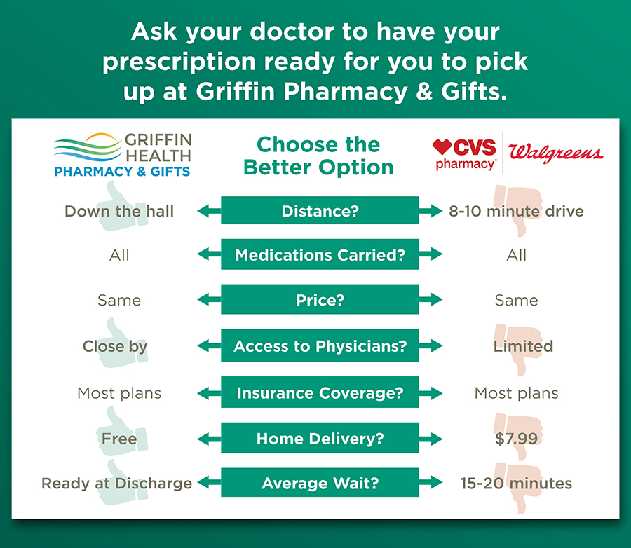 pharmacy-benefits